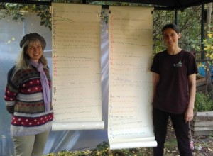 Anneliese (on the left) with the finished poems and St Nicks Events Officer Ivana
