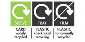 New recycling labels