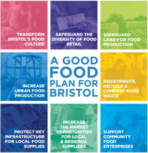 "Summary of ""A Good Food Plan for Bristol"", borrowed from http://www.bristolfoodnetwork.org/about/"