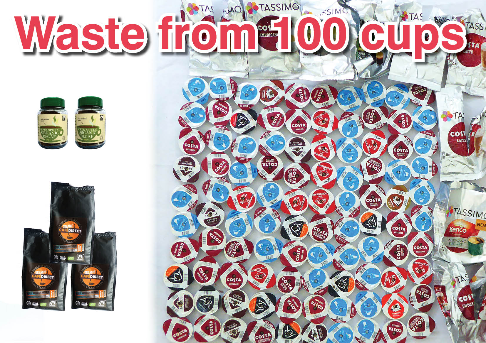 waste from 100 cups of coffee equivalent