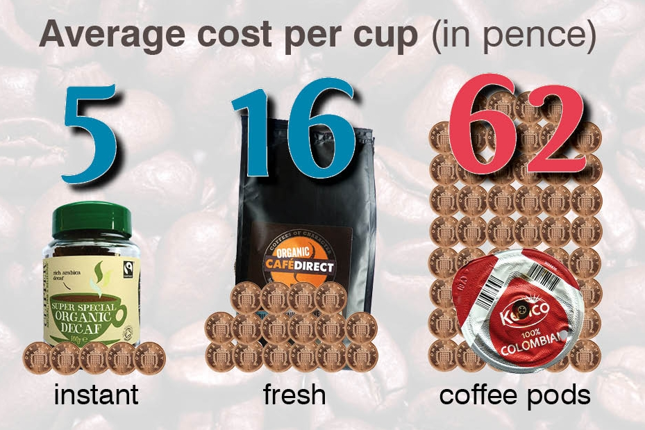 Coffee Its About So Much More Than Taste St Nicks